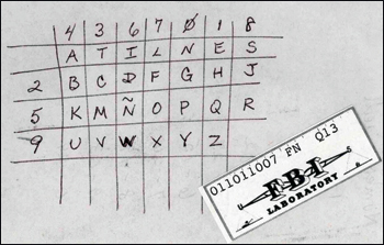 """""""Cheat Sheet"""" Used by Ana Montes to Encrypt and Decrypt Messages"""