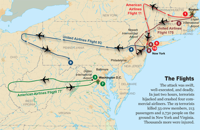 The attack was swift, well-executed, and deadly. In just two hours, terrorists hijacked and crashed four commercial airliners. The 19 terrorists killed 33 crew members, 213 passengers and 2,730 people on the ground in New York and Virginia. Thousands more were injured.