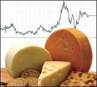 Suprema Specialties Inc.'s stock chart in its final two years shows a steep run-up in its share price price in the months preceding its delisting and the company's bankruptcy in 2002.