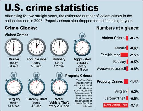 us_crime_statistics.jpg