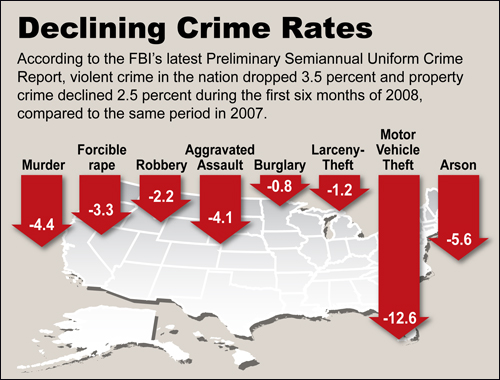 declining_crime_rates.jpg