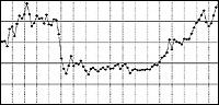 chart_thumbnail.html.jpg